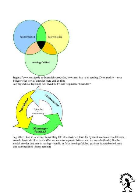 """At skabe """"Oplevelse af Sammenhæng"""" – i Antonovskys model"""