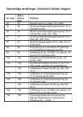 Nedenstående er beslutningsgruppe III (KOU) - Nykøbing F ... - Page 2