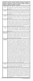 Trans‑Nasal Skull Base Bur - e-Institute - Page 2