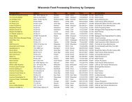 Wisconsin Food Processing Directory by Company - Forward ...
