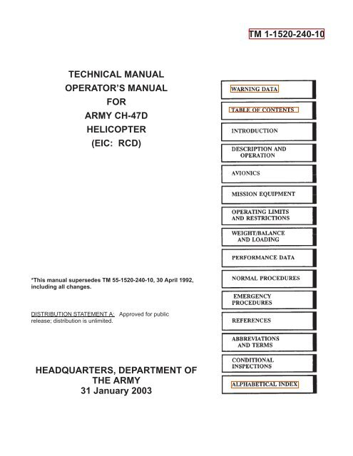 tm 1-1520-240-10 technical manual operator's manual for army