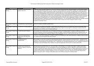 Kommentarer fra MED-udvalg til OEI-forslag inden for ...