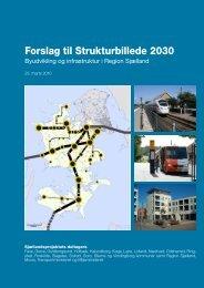 Forslag til Strukturbillede 2030 - byudvikling og ... - Naturstyrelsen
