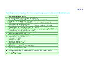 vejledning i anvendelsen af de direktiver, der er udarbejdet på ...