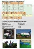 2012 Scan-Sprayer Tågesprøjter - Scan-Agro - Page 5