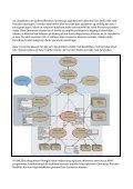 Læs hele dokumentet som PDF - Page 3