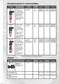 Vejviser tryktransmitter - Danfoss - Page 3