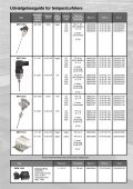 Vejviser tryktransmitter - Danfoss - Page 6