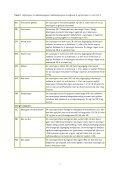 Veileder til forskrift om utvalgte naturtyper - Page 6
