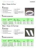Datablad LED Lamper - Light4U - Page 3