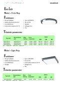 Datablad LED Lamper - Light4U - Page 6