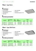 Datablad LED Lamper - Light4U - Page 7