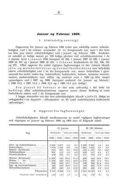 Arbeidsmarkedet 1909