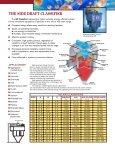 Micronizer Brochure.qxd - Sturtevant Inc. - Page 4