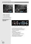 Instruktioner om montering, tilslutning og brug - Hvidt & Frit - Page 4