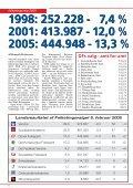 Alt om den nye folketingsgruppe Alt om den nye ... - Dansk Folkeparti - Page 6