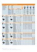 Akvatix ventiler og motorer - Siemens AS - Page 6