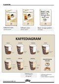 MARKEDSMATERIELL KAFFE - AS Pals - Page 3