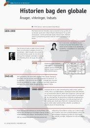 Historien bag den globale opvarmning