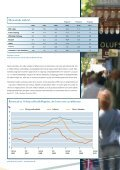 Markedsrapport Retail - Colliers International - Page 3
