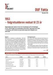 23 år i 1953 - Dansk Ungdoms Fællesråd