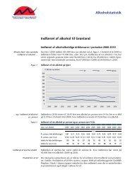 Indførsel af alkohol til Grønland - paarisa