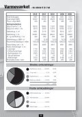 Regnskabshæftet for 2012 - Vildbjerg Tekniske Værker - Page 5