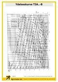 Gorman Rupp Super-T datablad (pdf) - Agrometer a/s - Page 6