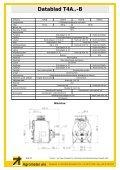 Gorman Rupp Super-T datablad (pdf) - Agrometer a/s - Page 7