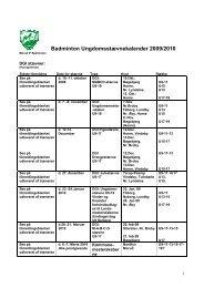 Badminton Ungdomsstævnekalender 2009/2010