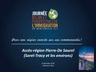 Présentation du service ACCÈS-RÉGION
