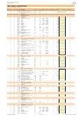 TBL-LVD-DRI-OD-5-03042012 - Vejdirektoratet - Page 3