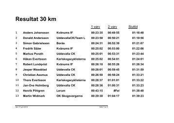 2013 30 km - Karolinertrampet