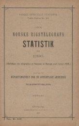Den Norske Rigstelegrafs Statistik for 1896