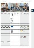 Bosch: fokus på hastighet - Page 7
