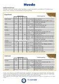 klik her - NSCORN - Page 2