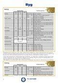 klik her - NSCORN - Page 4
