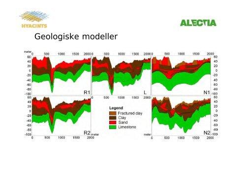 betydning for effekter af grundvandsindvinding og ... - hyacints.dk