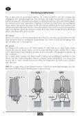 Bruks- og monteringsanvisning Bruks- och ... - Team Ymse - Page 4