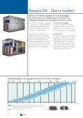 Danvent DV oversigt - Systemair - Page 2