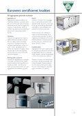 Danvent DV oversigt - Systemair - Page 3