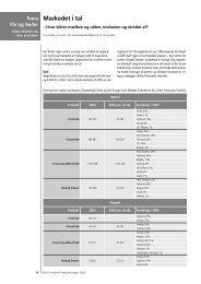 Markedet i tal - LandbrugsInfo