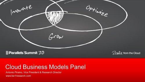 Established Cloud model - Parallels