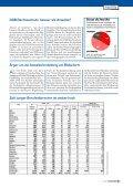 """Die """"goldene Finanzierungsregel"""" - Anwalt-Suchservice - Seite 5"""
