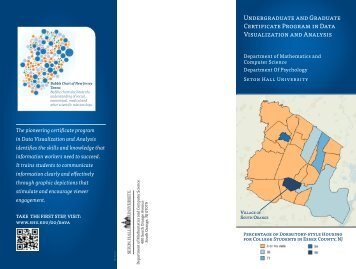 SHU Data Visualization and Analysis - Seton Hall University