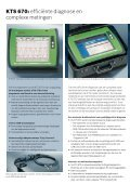 KTS 670: de draagbare diagnosetester voor professionele ... - Page 2