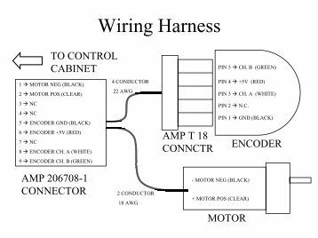 information on wiring harness and motor mount?quality\=85 peltor fl5030 02 wiring diagram wiring diagram images  at alyssarenee.co