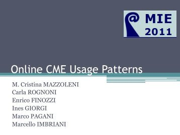 Online CME Usage Patterns