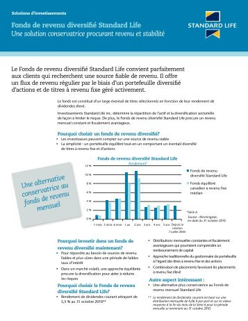 Fonds de revenu diversifié Standard Life (6784)