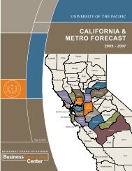 CA & Metro Forecast March 05 - University of the Pacific Business ...